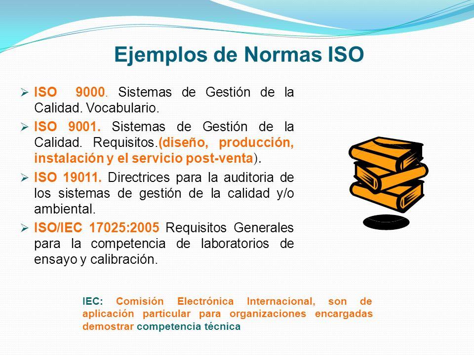 Ejemplos de Normas ISO ISO 9000. Sistemas de Gestión de la Calidad. Vocabulario.