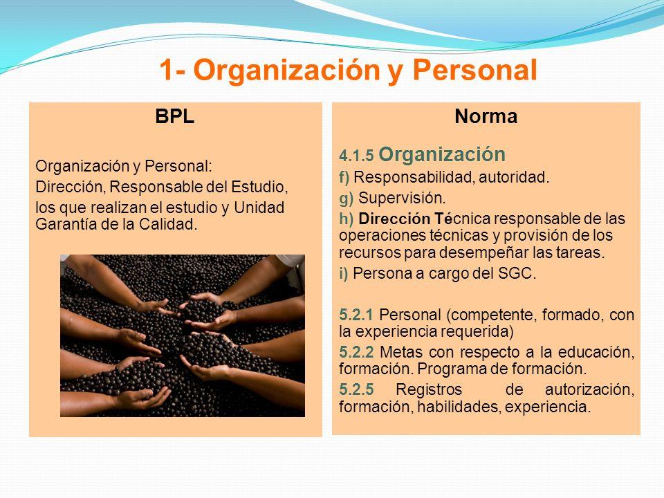 1- Organización y Personal