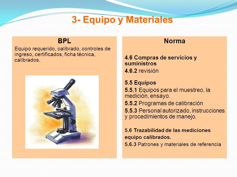 3- Equipo y Materiales BPL Norma