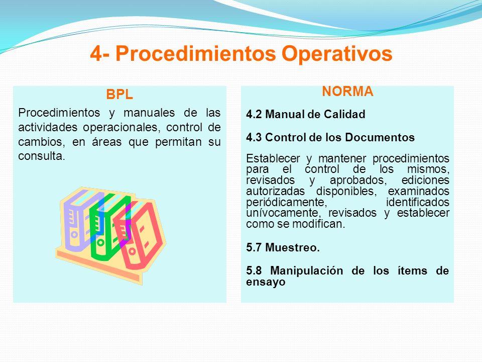 4- Procedimientos Operativos