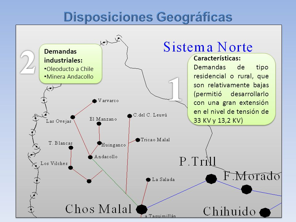 Disposiciones Geográficas