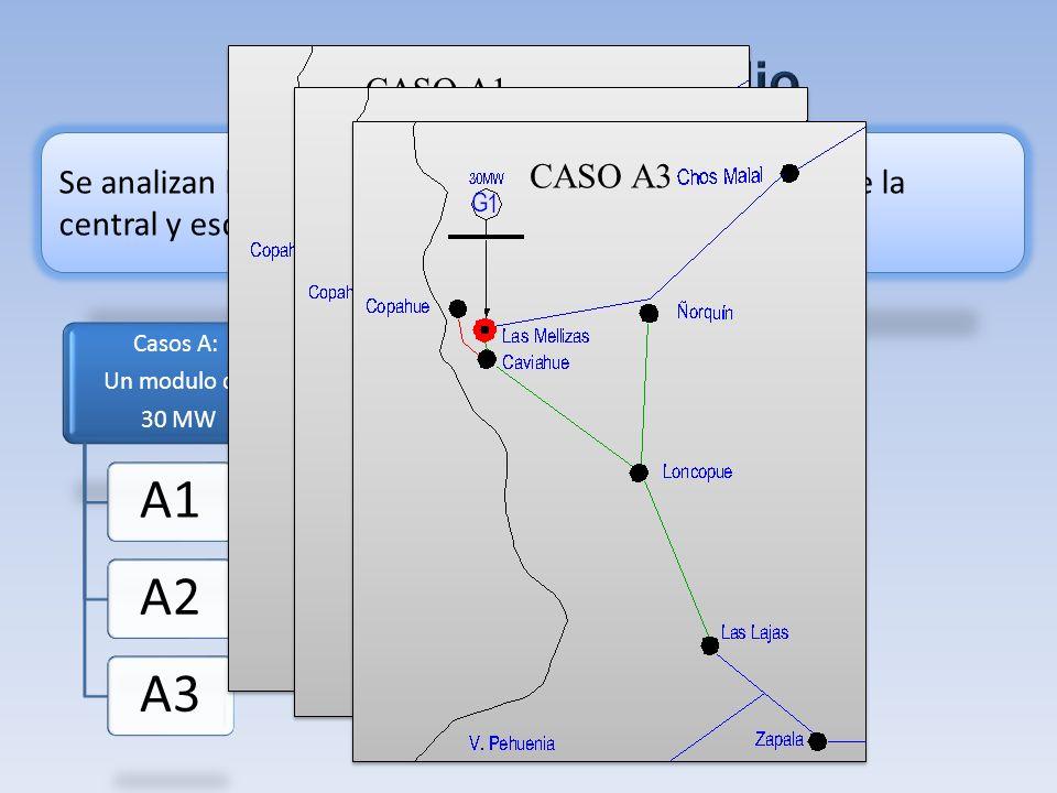 A1 A2 A3 Escenarios de Estudio CASO A1 CASO A2
