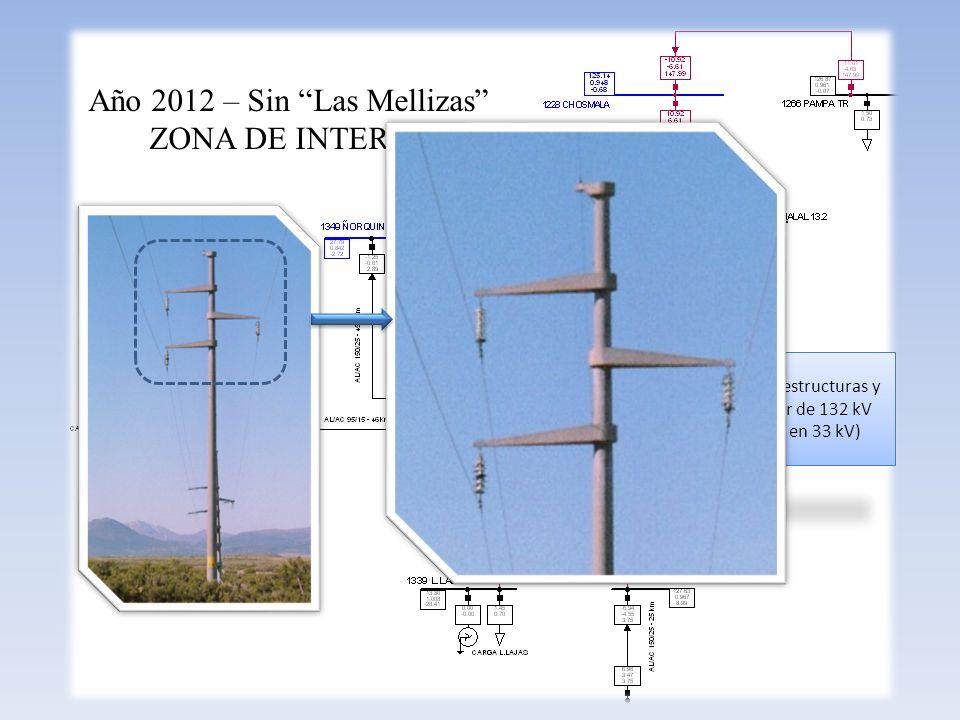 Año 2012 – Sin Las Mellizas ZONA DE INTERES