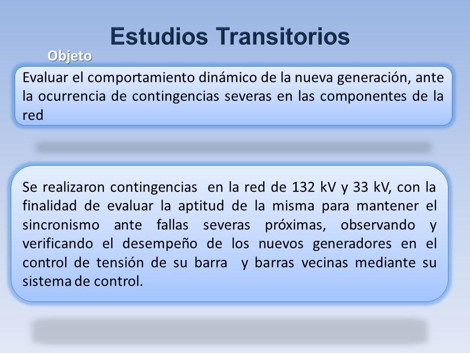 Estudios Transitorios