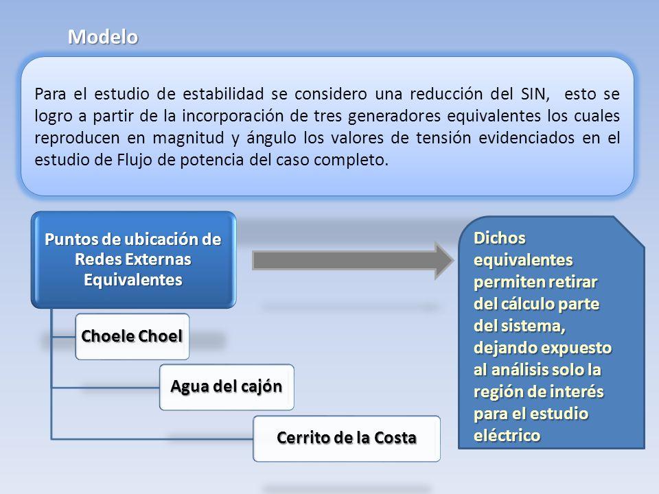 Puntos de ubicación de Redes Externas Equivalentes