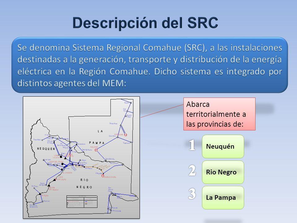 Descripción del SRC