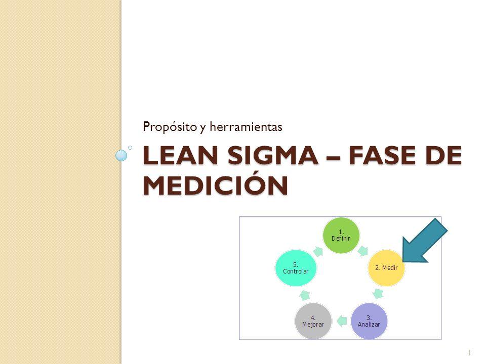 Lean Sigma – Fase de medición
