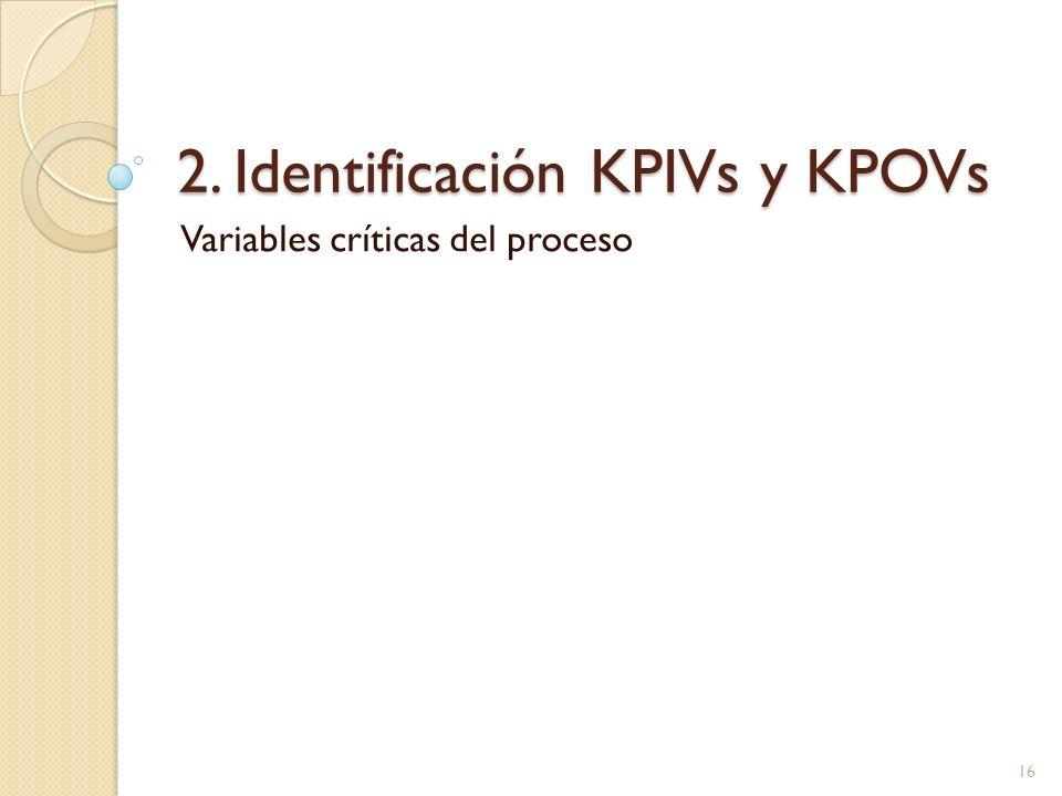 2. Identificación KPIVs y KPOVs