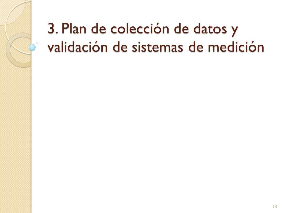 3. Plan de colección de datos y validación de sistemas de medición