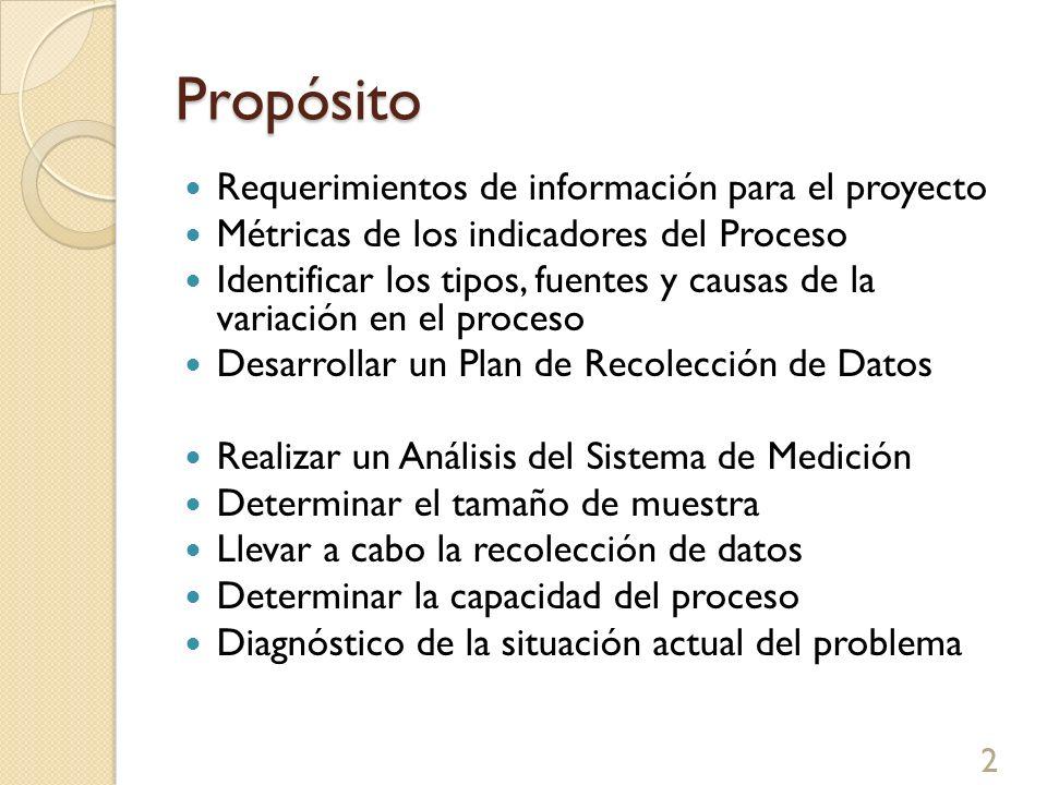 Propósito Requerimientos de información para el proyecto