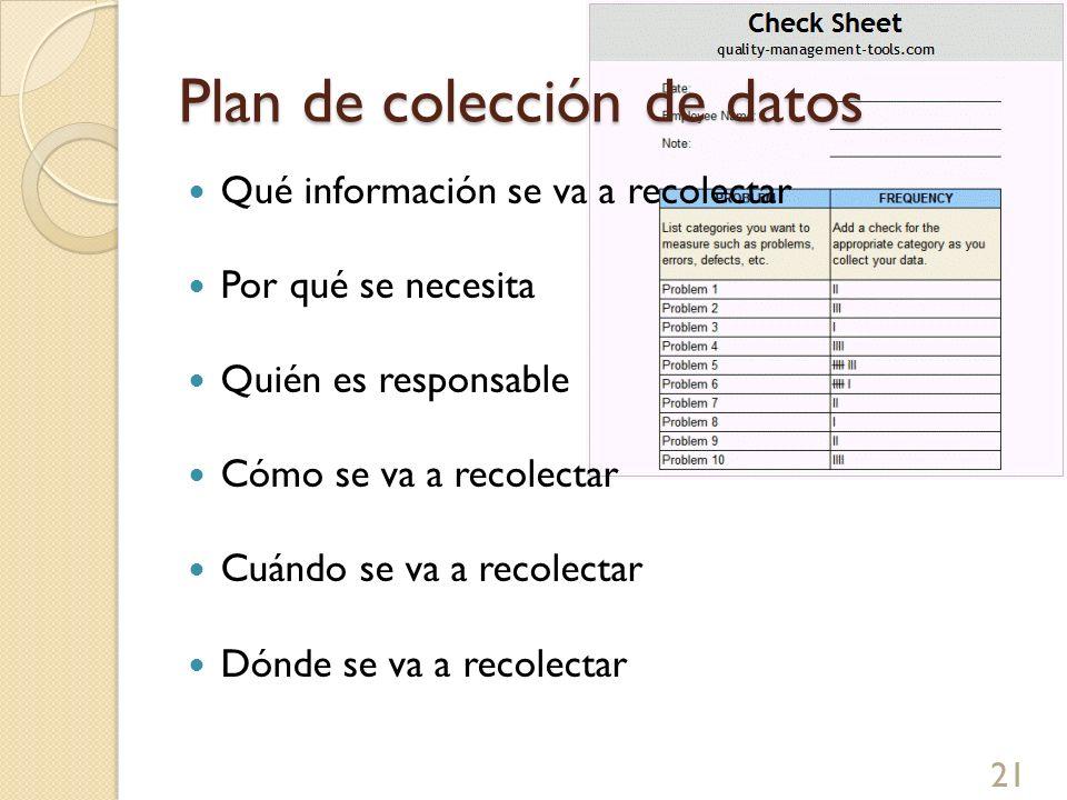 Plan de colección de datos