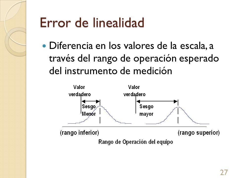 Error de linealidad Diferencia en los valores de la escala, a través del rango de operación esperado del instrumento de medición.