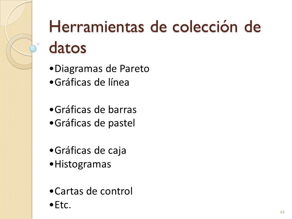 Herramientas de colección de datos