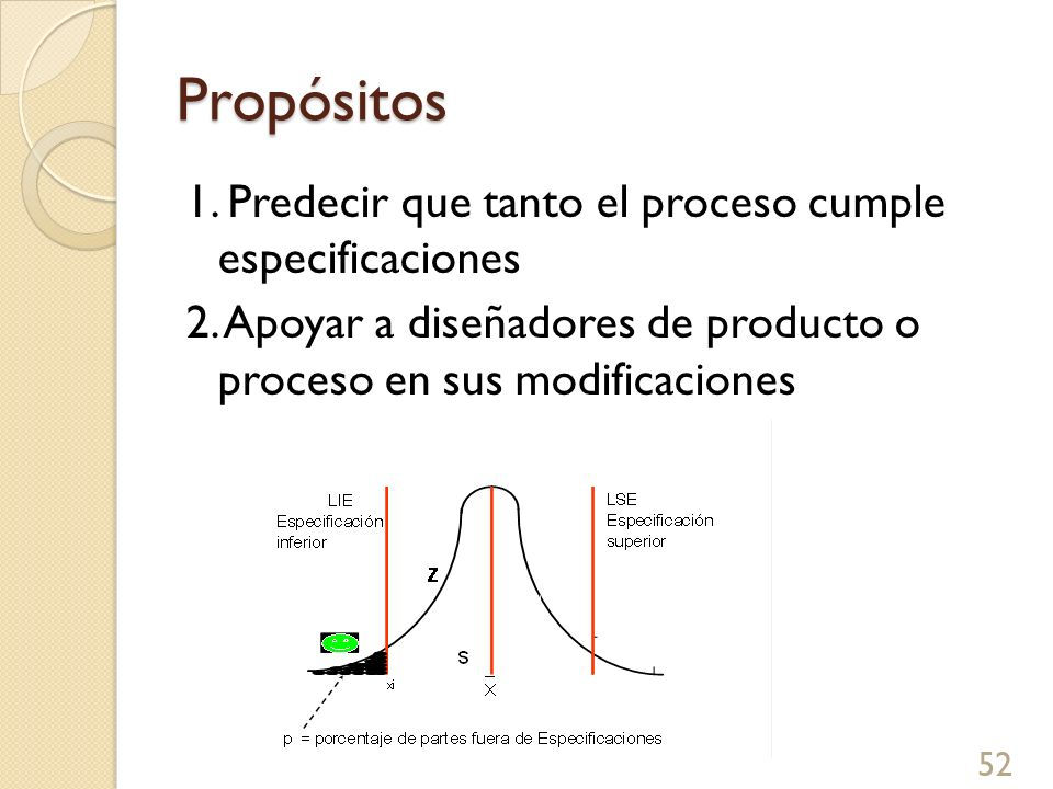 Propósitos 1. Predecir que tanto el proceso cumple especificaciones