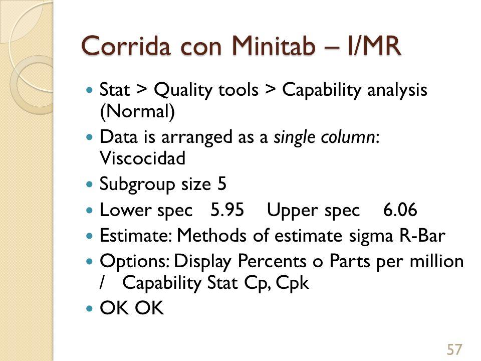 Corrida con Minitab – I/MR