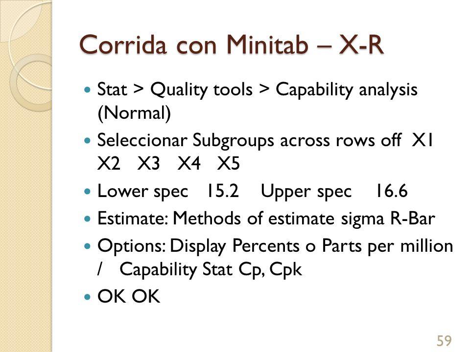 Corrida con Minitab – X-R