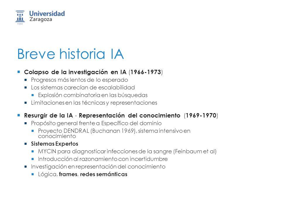 Breve historia IA Colapso de la investigación en IA (1966-1973)