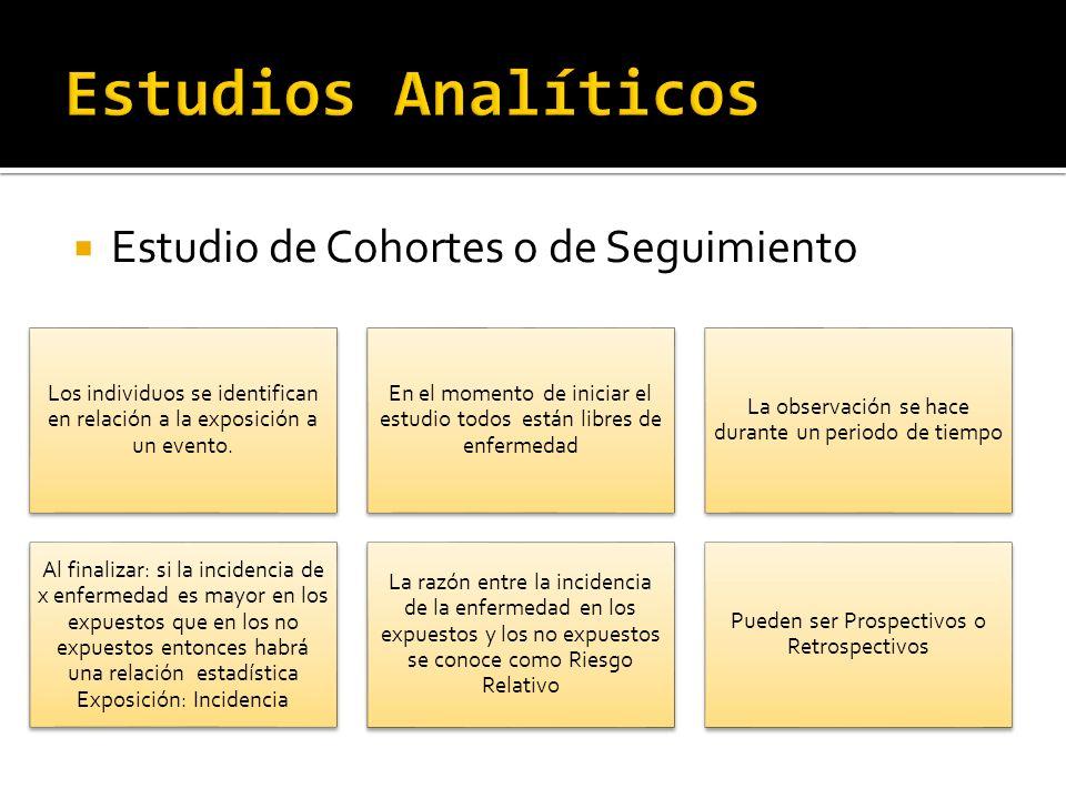 Estudios Analíticos Estudio de Cohortes o de Seguimiento