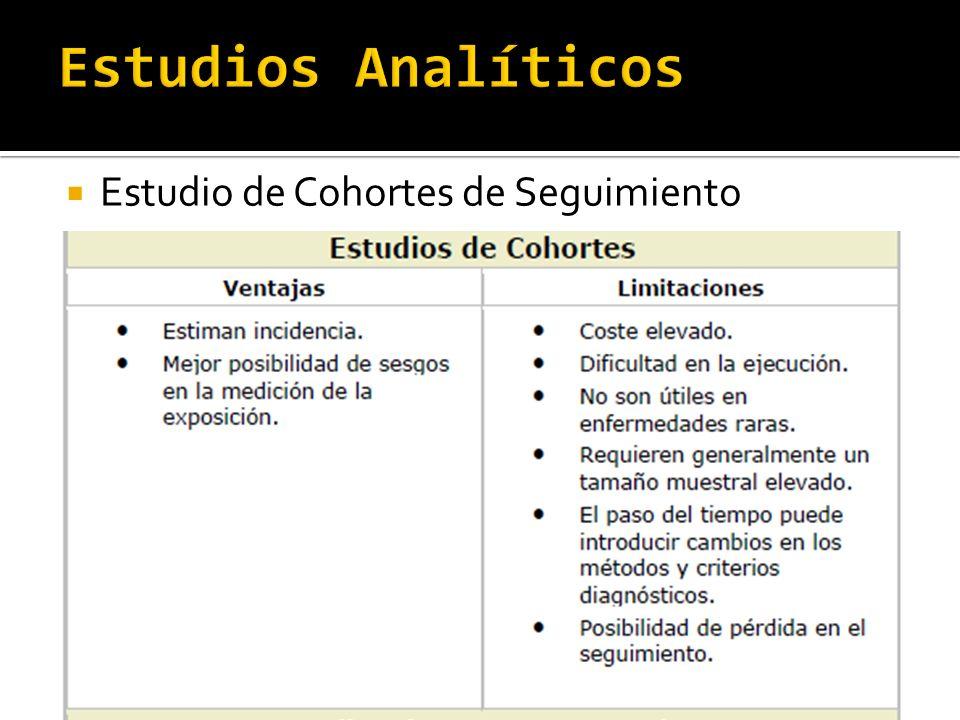 Estudios Analíticos Estudio de Cohortes de Seguimiento