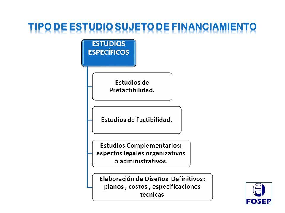 TIPO DE ESTUDIO SUJETO DE FINANCIAMIENTO