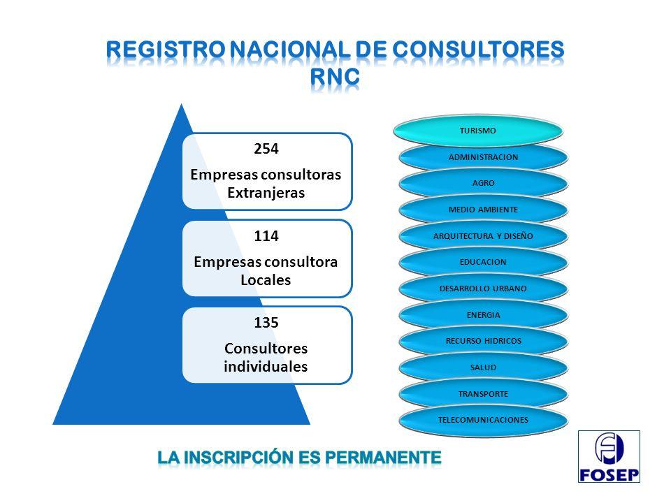 REGISTRO NACIONAL DE CONSULTORES RNC