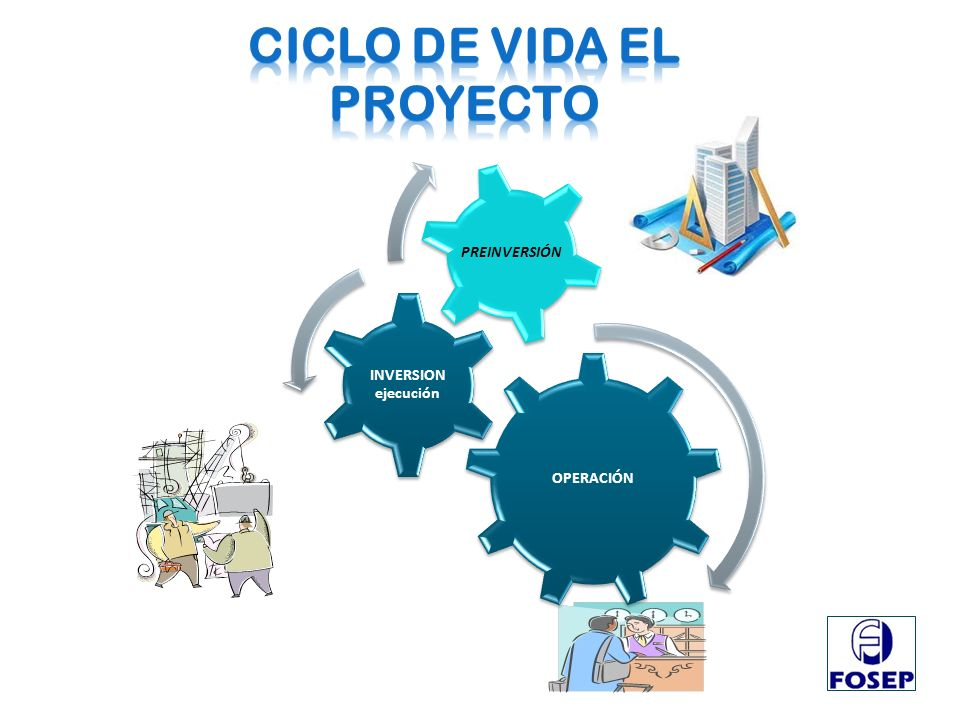 CICLO DE VIDA EL PROYECTO