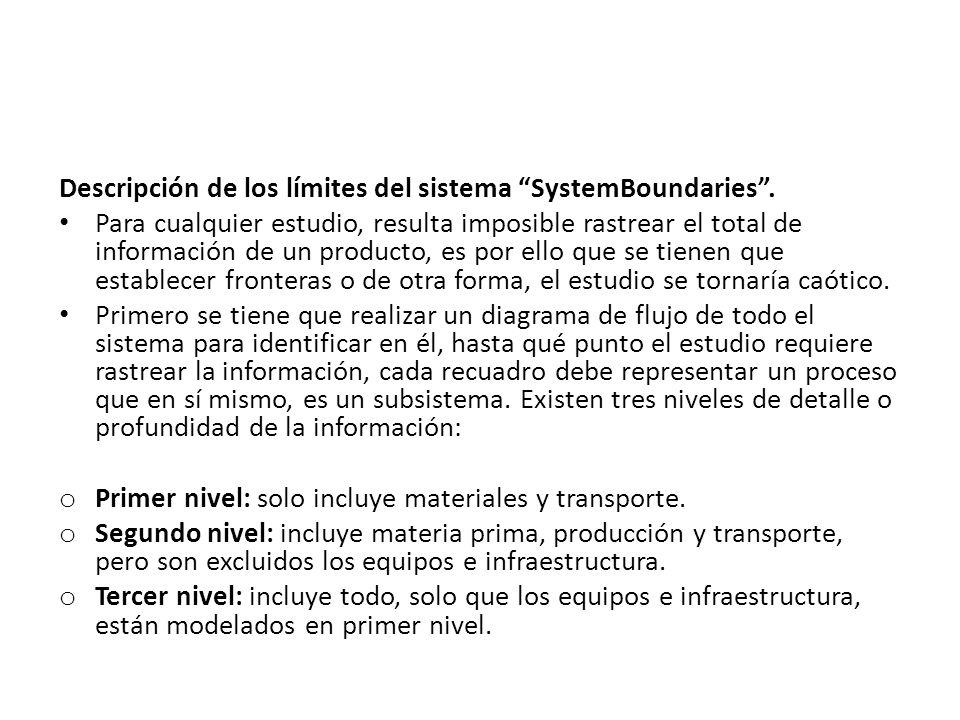 Descripción de los límites del sistema SystemBoundaries .