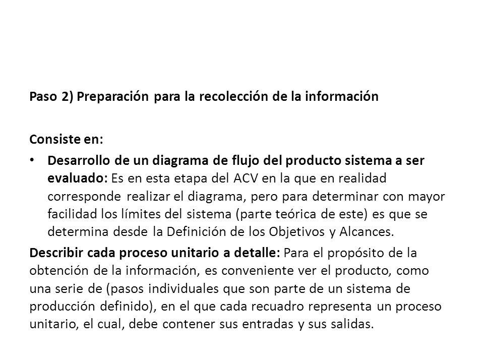 Paso 2) Preparación para la recolección de la información