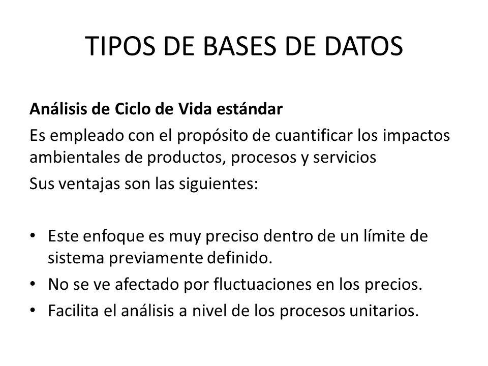 TIPOS DE BASES DE DATOS Análisis de Ciclo de Vida estándar