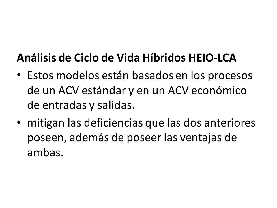 Análisis de Ciclo de Vida Híbridos HEIO-LCA