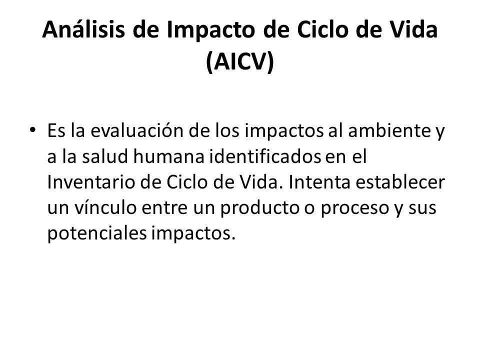 Análisis de Impacto de Ciclo de Vida (AICV)