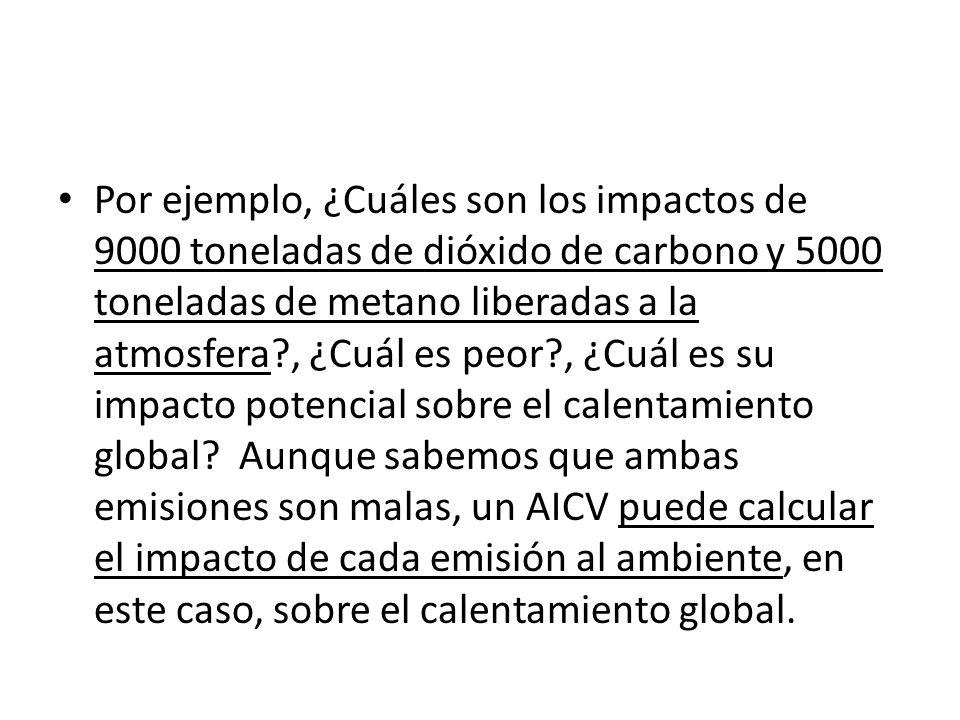 Por ejemplo, ¿Cuáles son los impactos de 9000 toneladas de dióxido de carbono y 5000 toneladas de metano liberadas a la atmosfera , ¿Cuál es peor , ¿Cuál es su impacto potencial sobre el calentamiento global.