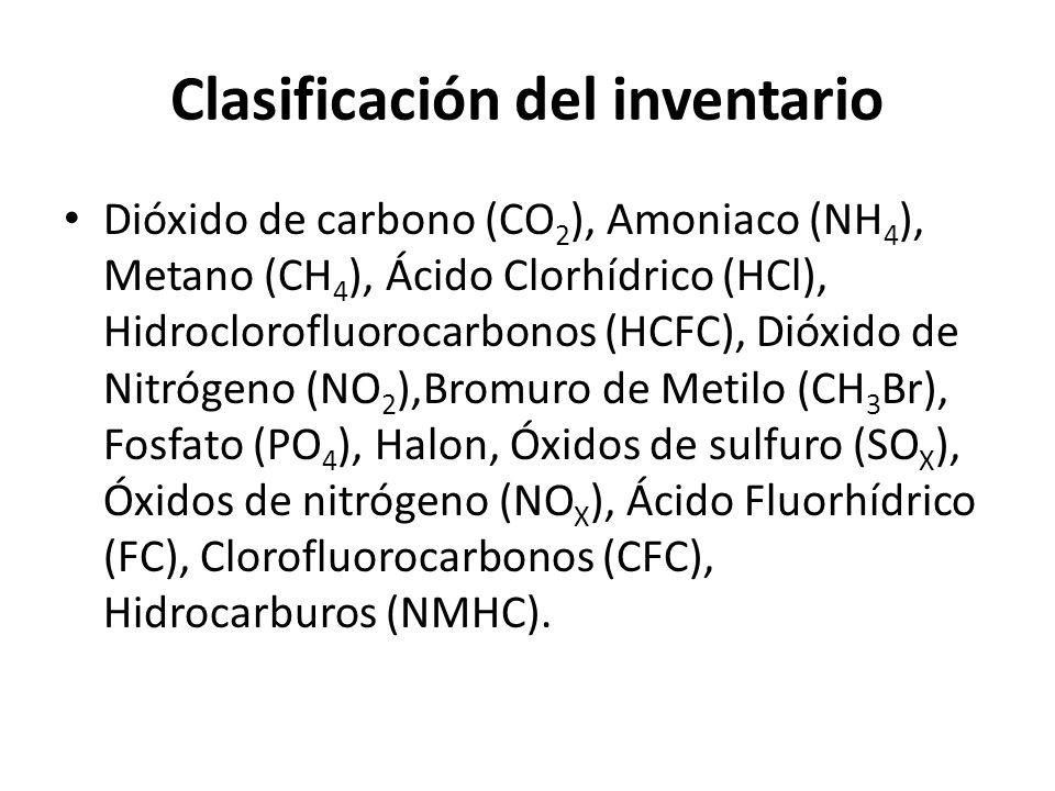Clasificación del inventario