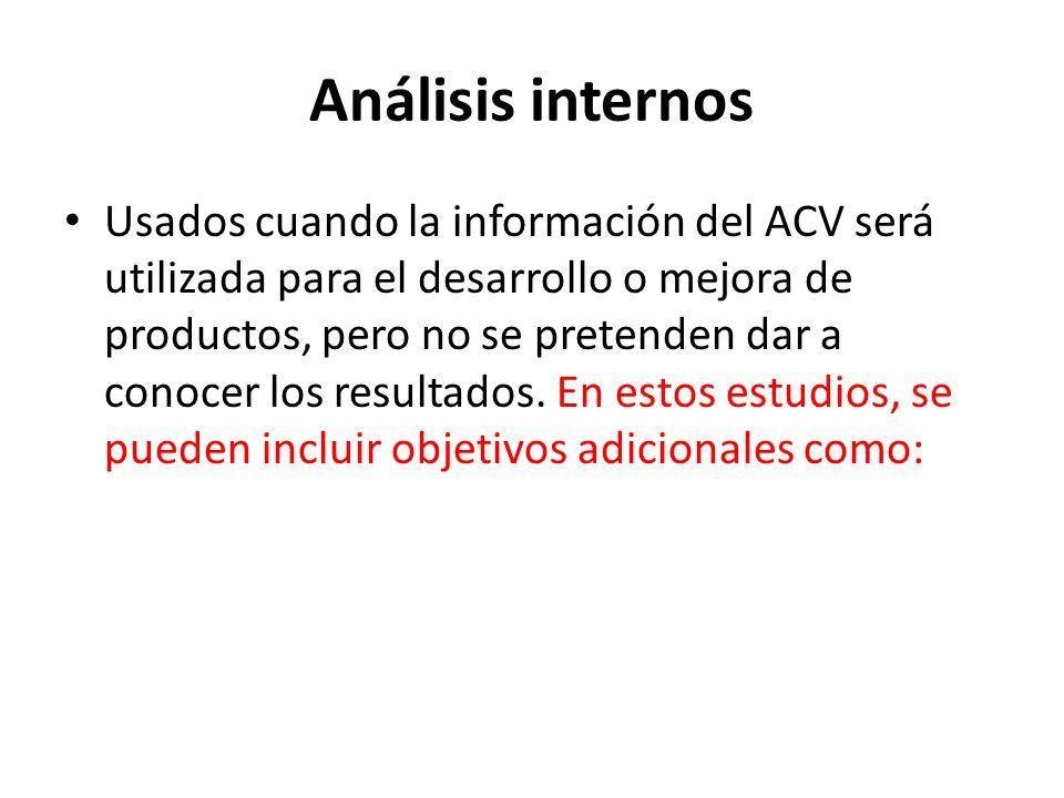 Análisis internos