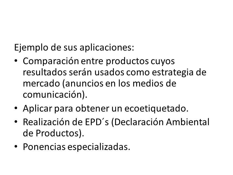 Ejemplo de sus aplicaciones: