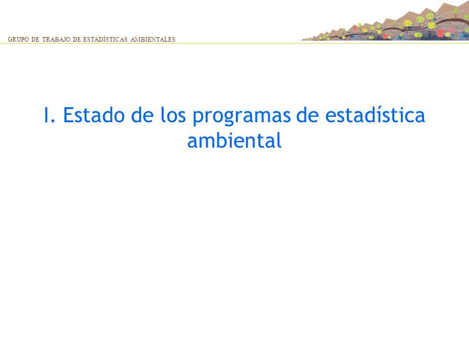 I. Estado de los programas de estadística ambiental