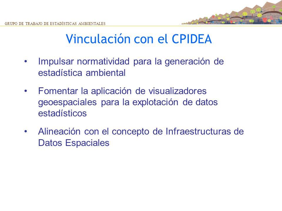 Vinculación con el CPIDEA