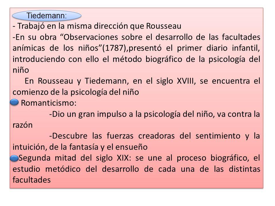 - Trabajó en la misma dirección que Rousseau