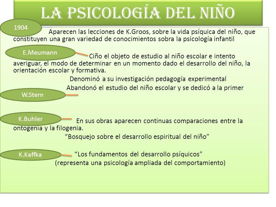 La psicología del niño 1904.