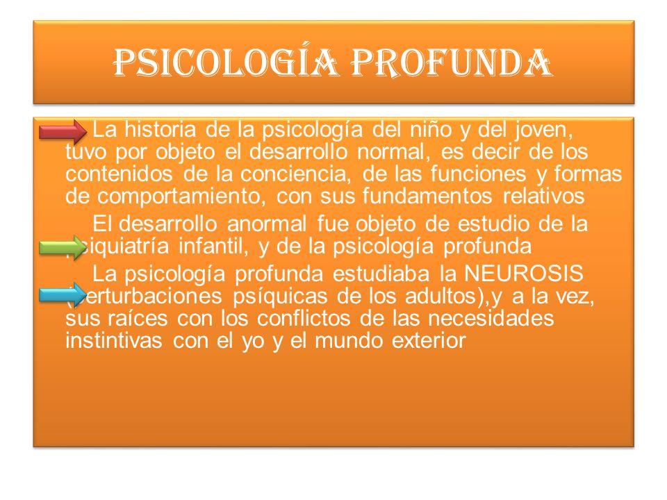 Psicología profunda
