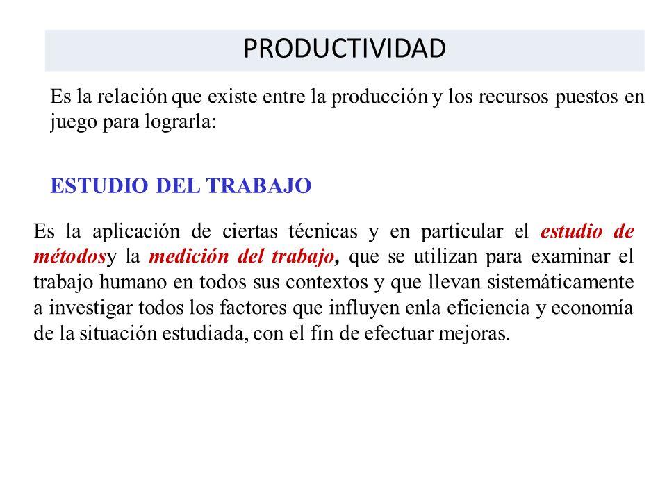 PRODUCTIVIDAD ESTUDIO DEL TRABAJO