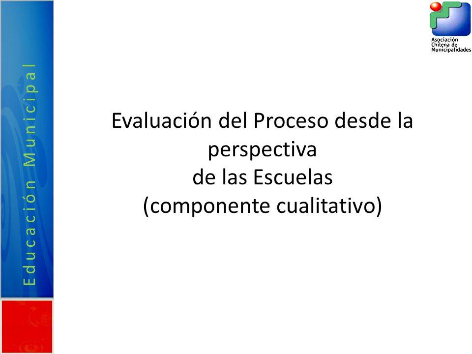 Evaluación del Proceso desde la perspectiva de las Escuelas