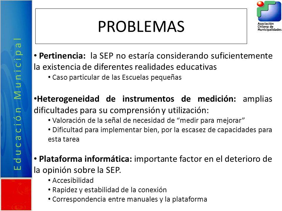 PROBLEMAS Educación Municipal