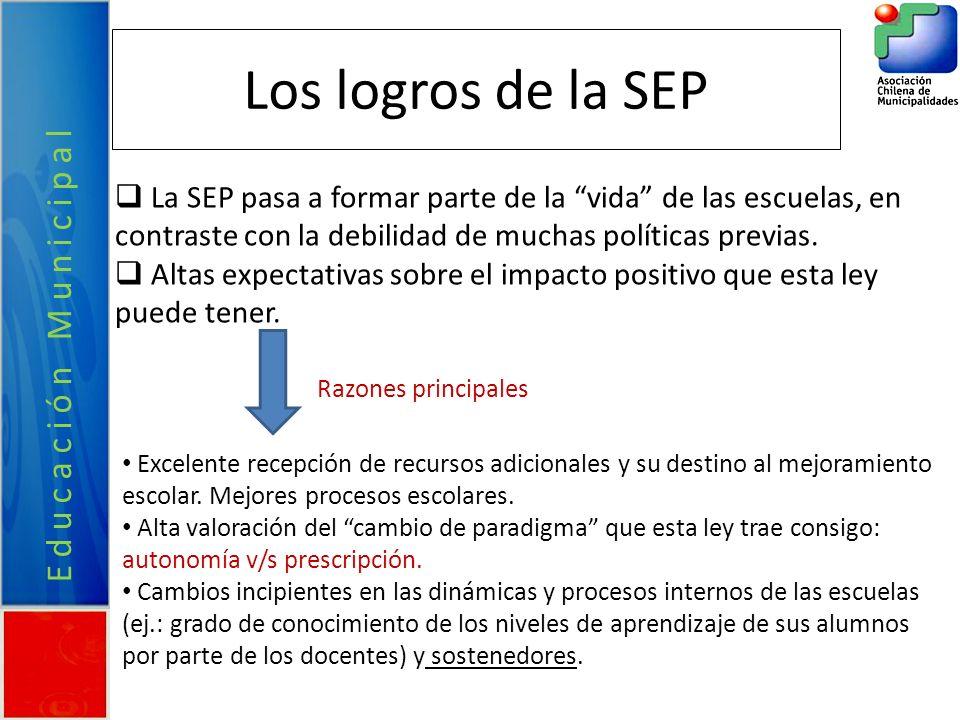 Los logros de la SEP Educación Municipal