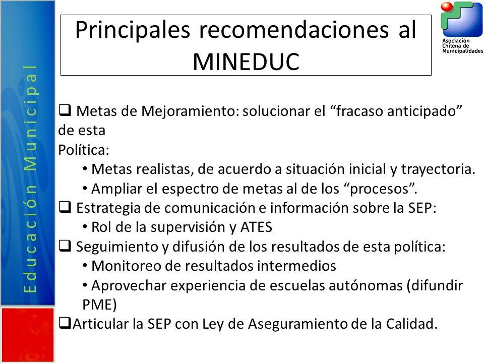 Principales recomendaciones al MINEDUC