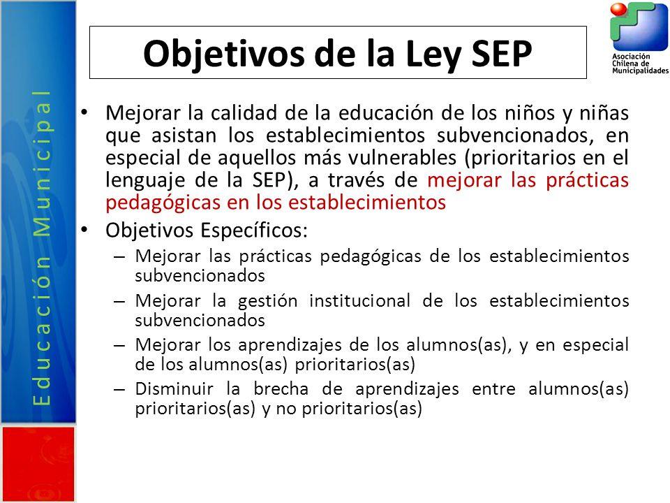 Objetivos de la Ley SEP Educación Municipal
