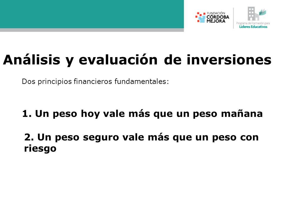 Análisis y evaluación de inversiones