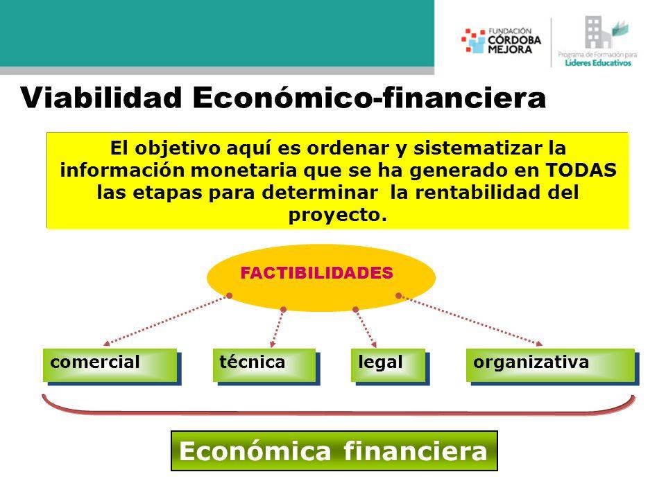 Viabilidad Económico-financiera