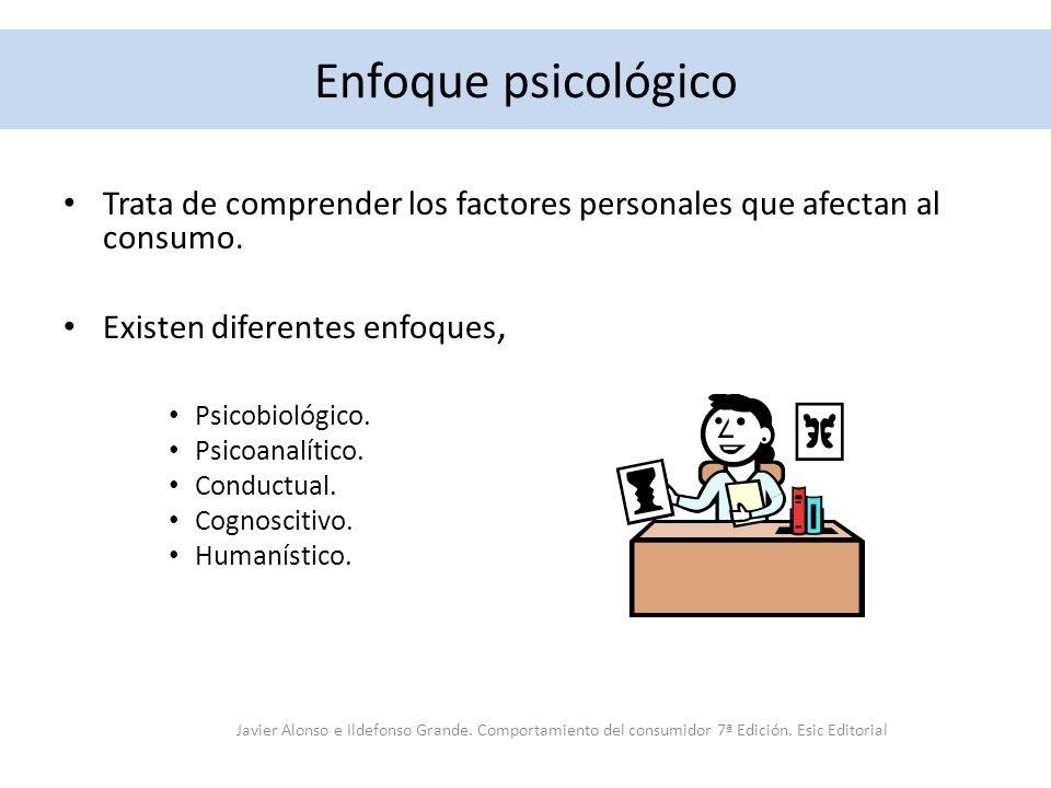 Enfoque psicológico Trata de comprender los factores personales que afectan al consumo. Existen diferentes enfoques,