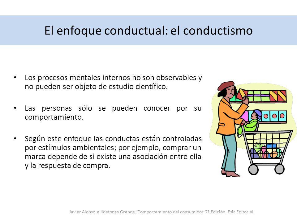 El enfoque conductual: el conductismo